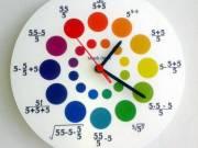 Matek tanítás általános és középiskolásoknak Pótvizsgára felkészítés