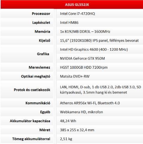 Asus Rog gamer laptop - Sopron - Számítástechnika a08c9c8e9c